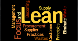 What really is Lean Procurement?